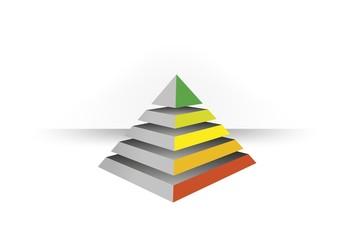 Pyramide 19c