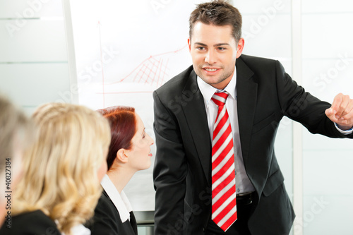 Business - presentation within a team