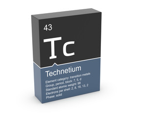 Technetium from Mendeleev's periodic table