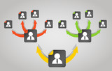 Business subordination abstract scheme