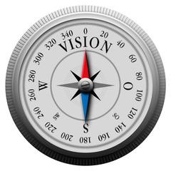 Kompass_Vision