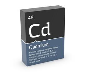 Cadmium from Mendeleev's periodic table