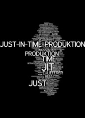 Just in Time Produktion
