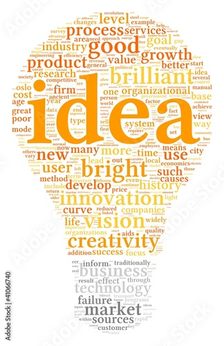 Idea concept words in tag cloud on white