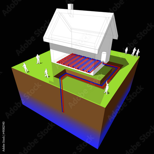 geothermal heat pump combined with underfloor heating