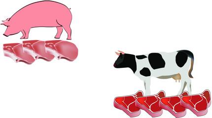 carne maiale e bovino