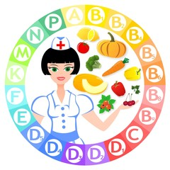 The nurse advises to eat vegetables and fruit