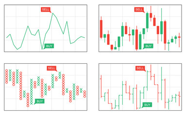 Line, bar, japanese candlesticks, point and figure charts