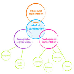 Market segmentation business diagram