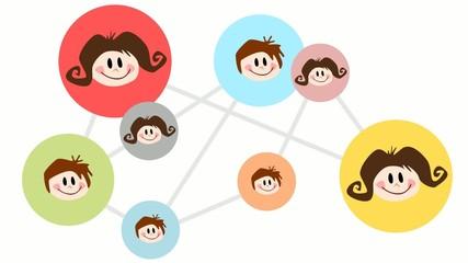 Netzwerk Kinder
