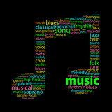 MUSIC Tag Cloud (note musical instrument live concert song play)