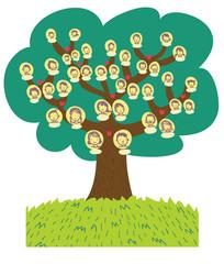 albero genealogico,