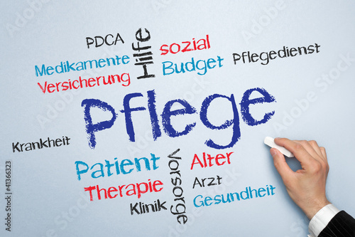 Pflege Tag Cloud