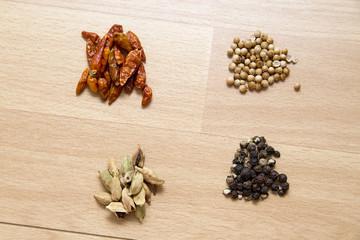 Spice types