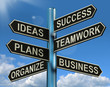 Success Ideas Teamwork Plans Signpost Showing Business Plans And