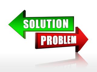 solution problem