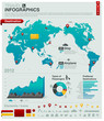 Travel info graphics - charts, symbols, elements