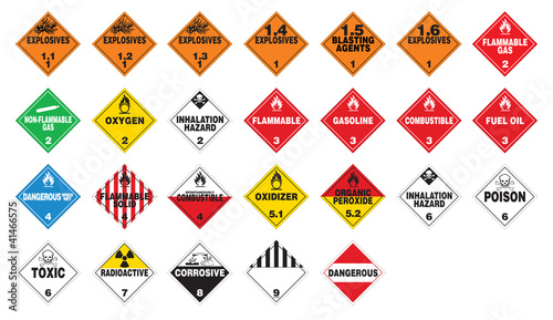 Hazardous materials - Hazmat Placards
