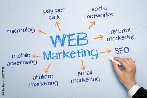 Web-Markerting
