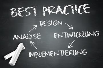 """Schreibtafel """"Best Practice"""""""