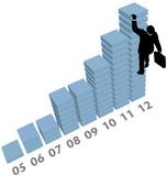 Business man climbs up sales data chart