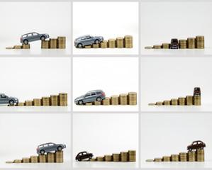 Car cost development