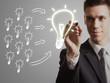 problem solving ideas