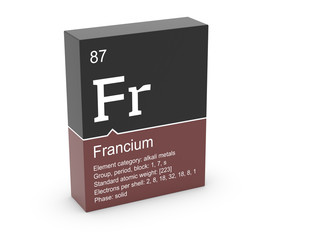 Francium from Mendeleev's periodic table