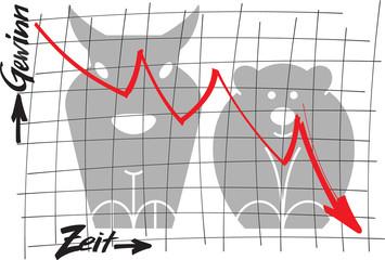 chart_zeit_gewinn_fallend_boerse_hs