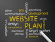 Website Plan