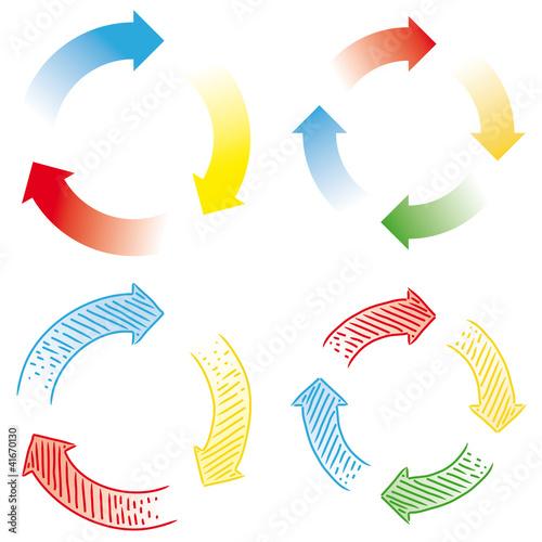 frecce circolari