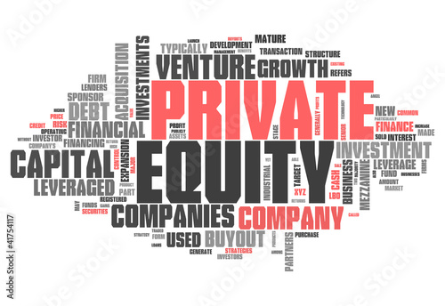 "Word Cloud ""Private Equity"""