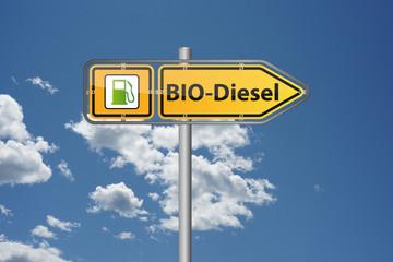 Bio-Diesel tanken