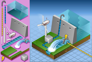 Isometric watermill and wind turbine in production of energy