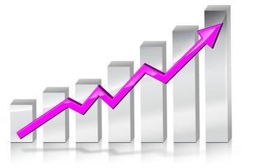 Säulendiagramm mit Trendpfeil pink