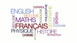 Nuage de tags Maths Français Anglais soutien scolaire vidéo