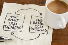 """Постер, картина, фотообои """"thinking and results feedback"""""""