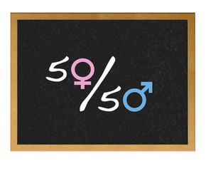 Man and woman percent.