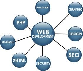 boutons web development