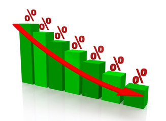 Graph reduction of percent