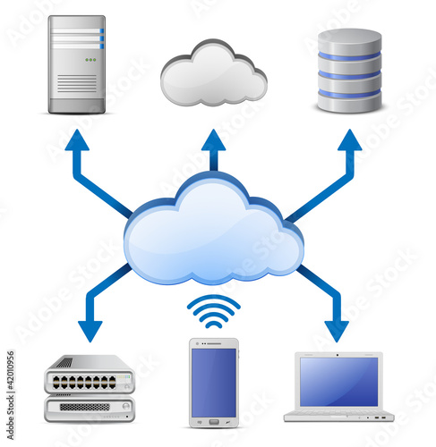 Cloud computing network scheme constructor