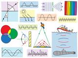 Physics - oscillations and waves phenomena poster