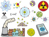 Physics - atomic nuclear energy poster