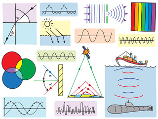 Physics - oscillations and waves phenomena
