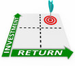 Maximize Return on Your Investment Arrow Matrix