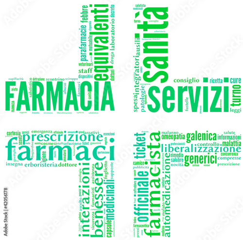 farmacia tag cloud