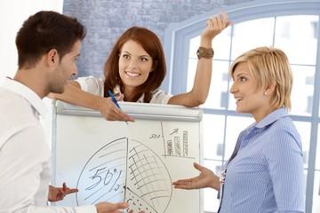 Businessteam discussing diagram