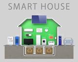 smart house concept (with description) poster