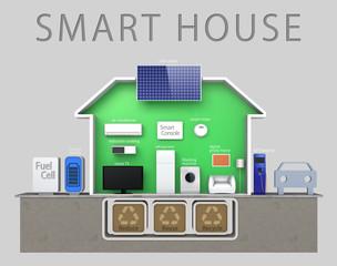 smart house concept (with description)