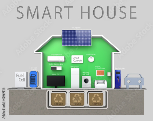 smart house concept (with description)
